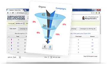 Web-Sales Automation ROI Marketing tool